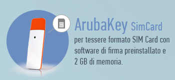 ArtedomusBannerino-ARUBA-KEY